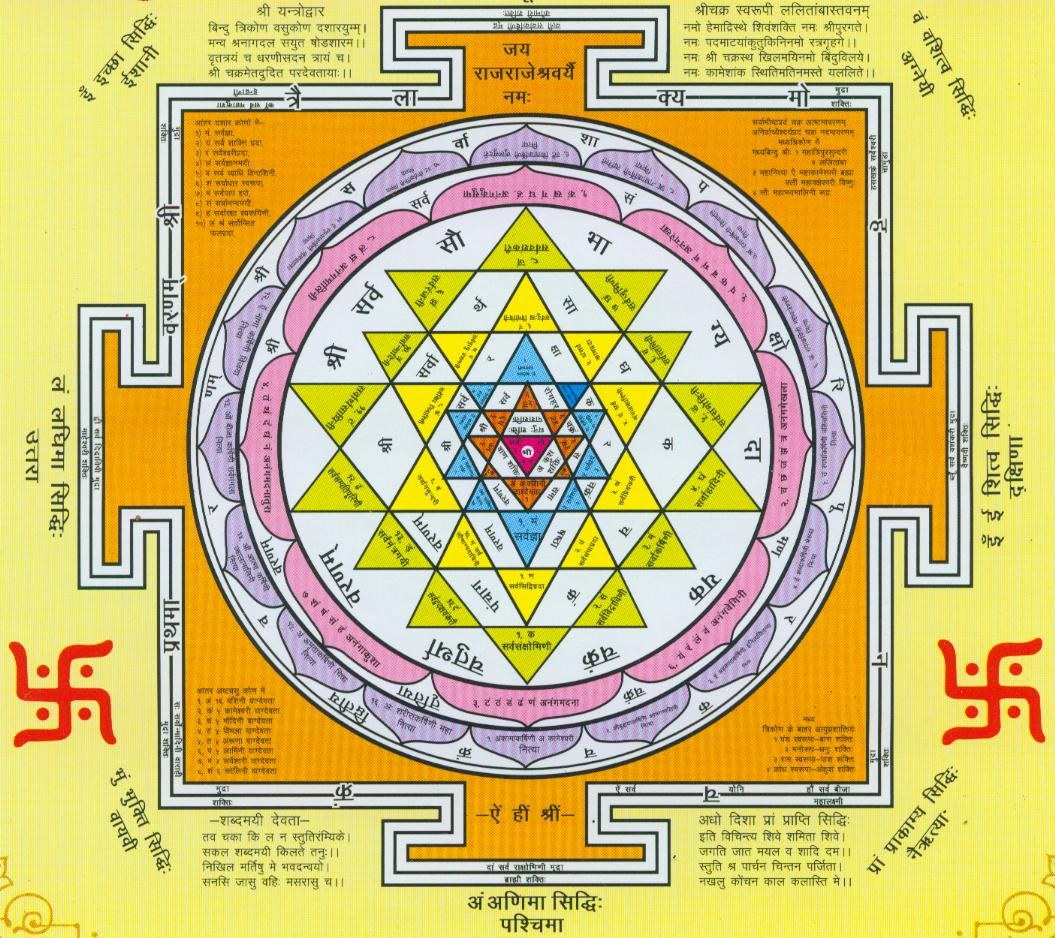YANTRAS: What is Their Purpose