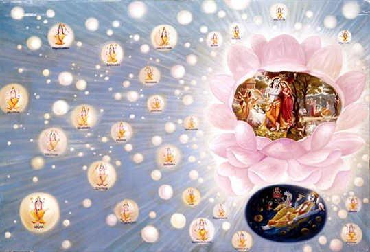 Spiritual Universe